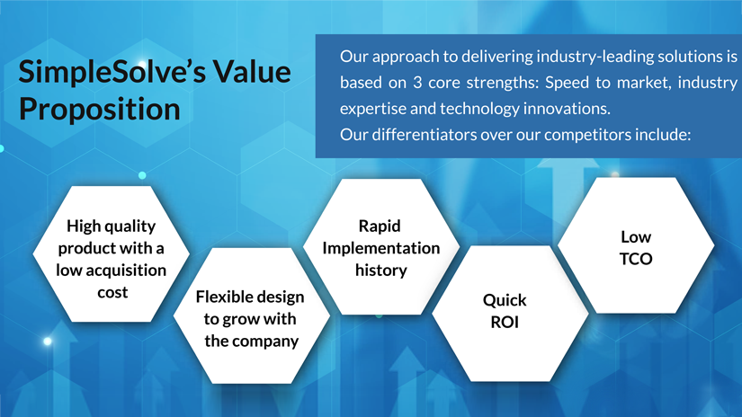 Simplesolve value proposition for US insurance carriers
